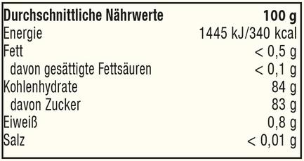 naehrwerte_gelee_royale